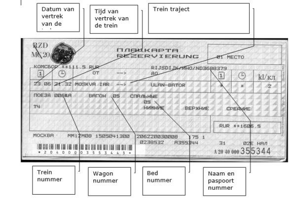 uitleg treinkaartje transsiberie express